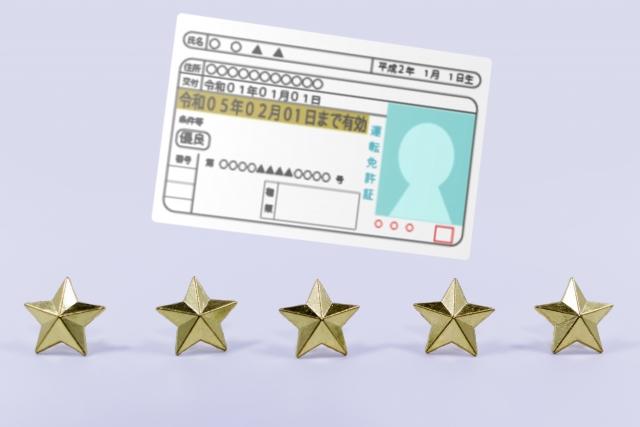 クレジットカード現金化で身分証が必要な理由の記事に関連する画像