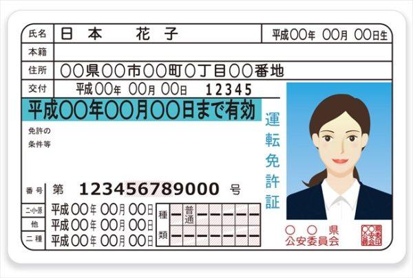 クレジットカード現金化の初回の取引には身分証明証の確認は必要
