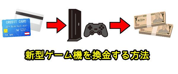 新型ゲーム機を換金する方法
