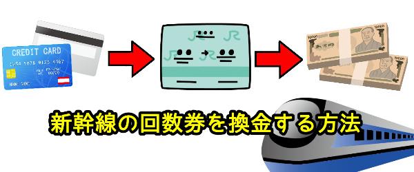 新幹線の回数券を換金する方法